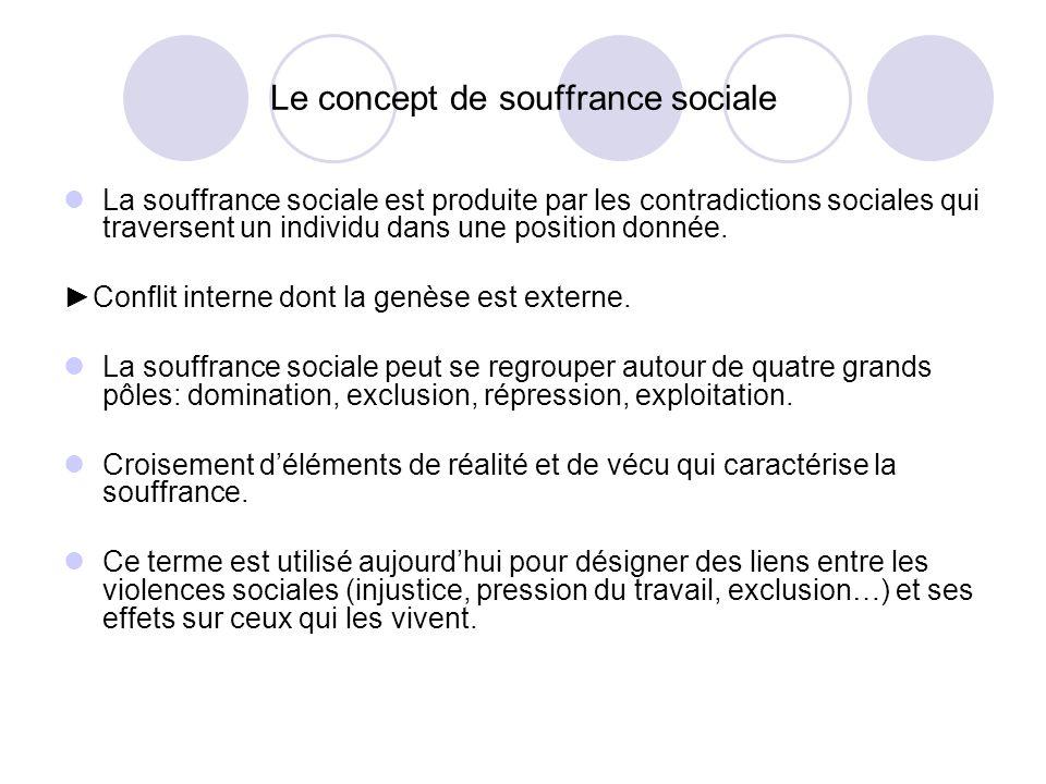 Le concept de souffrance sociale