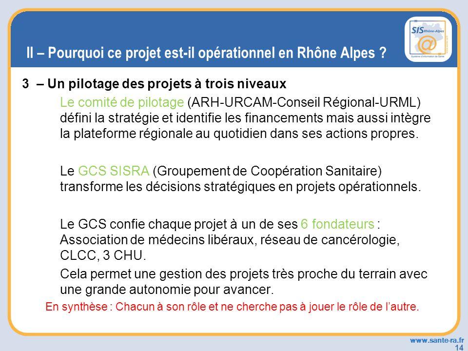 II – Pourquoi ce projet est-il opérationnel en Rhône Alpes