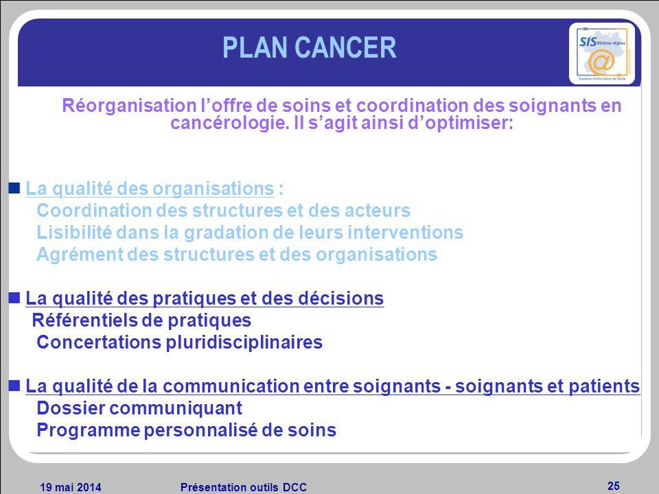 PLAN CANCER  La qualité des organisations :