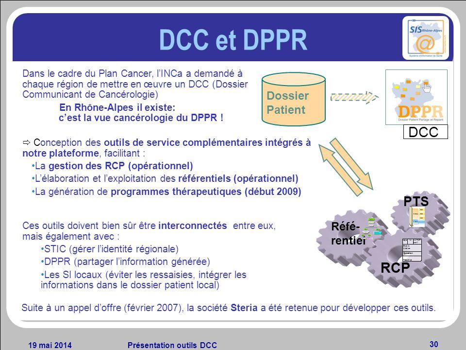 DCC et DPPR DCC RCP PTS Dossier Patient Réfé-rentiel