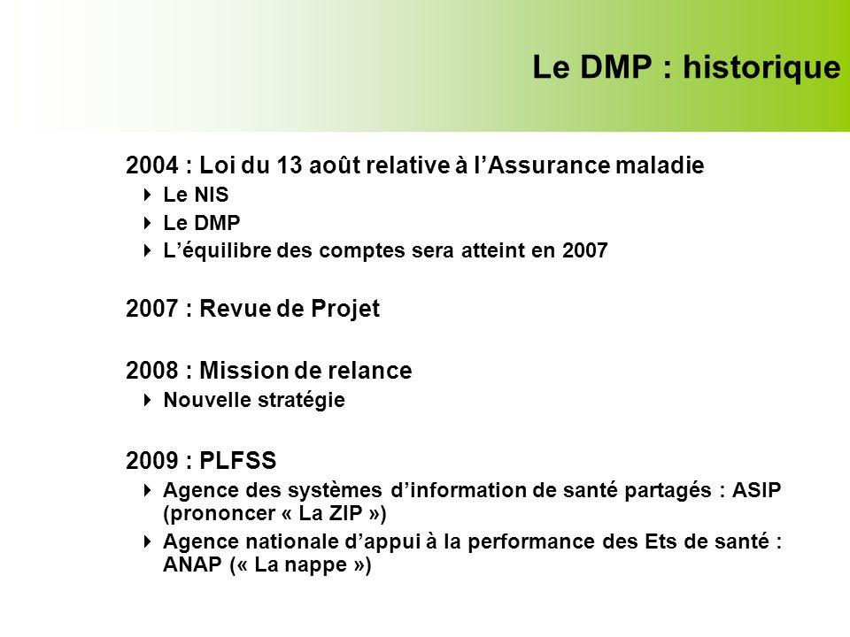 Le DMP : historique 2004 : Loi du 13 août relative à l'Assurance maladie. Le NIS. Le DMP. L'équilibre des comptes sera atteint en 2007.