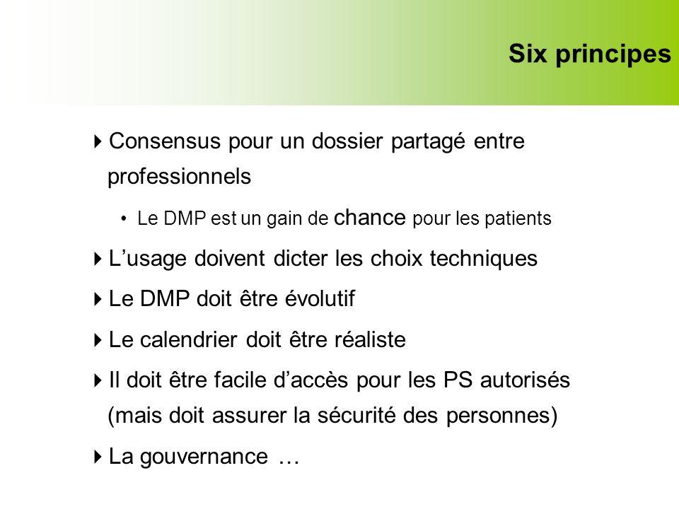 Six principes Consensus pour un dossier partagé entre professionnels