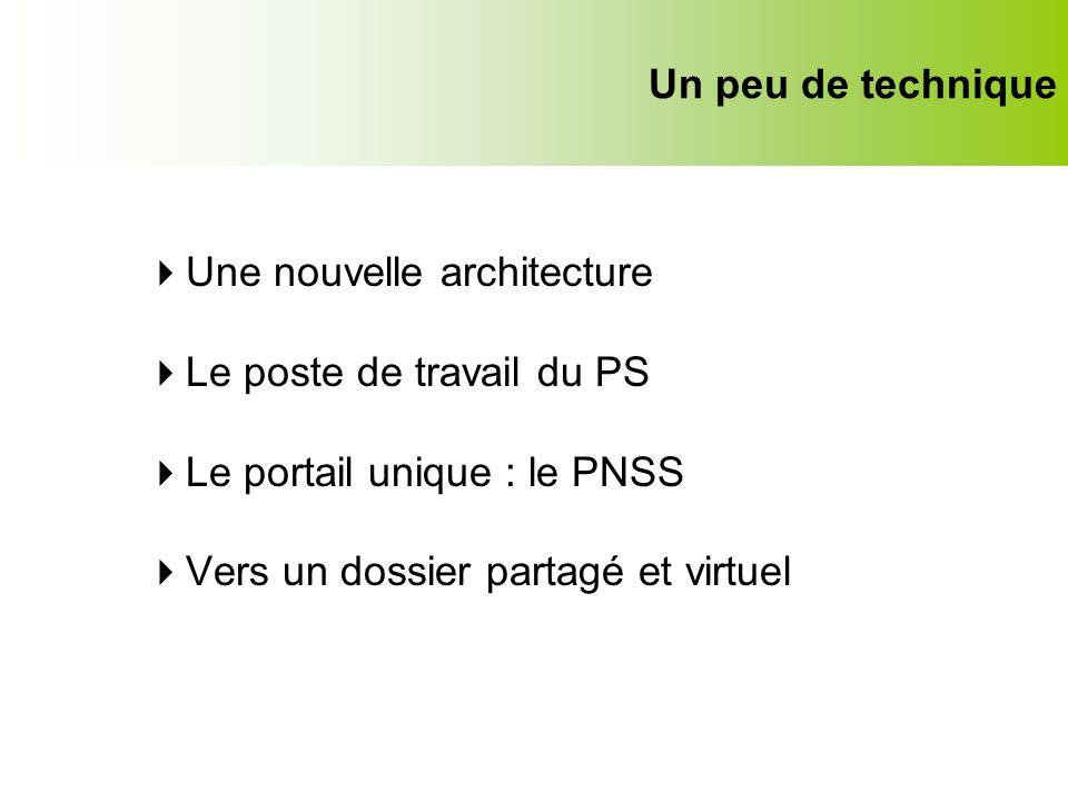 Un peu de technique Une nouvelle architecture. Le poste de travail du PS. Le portail unique : le PNSS.