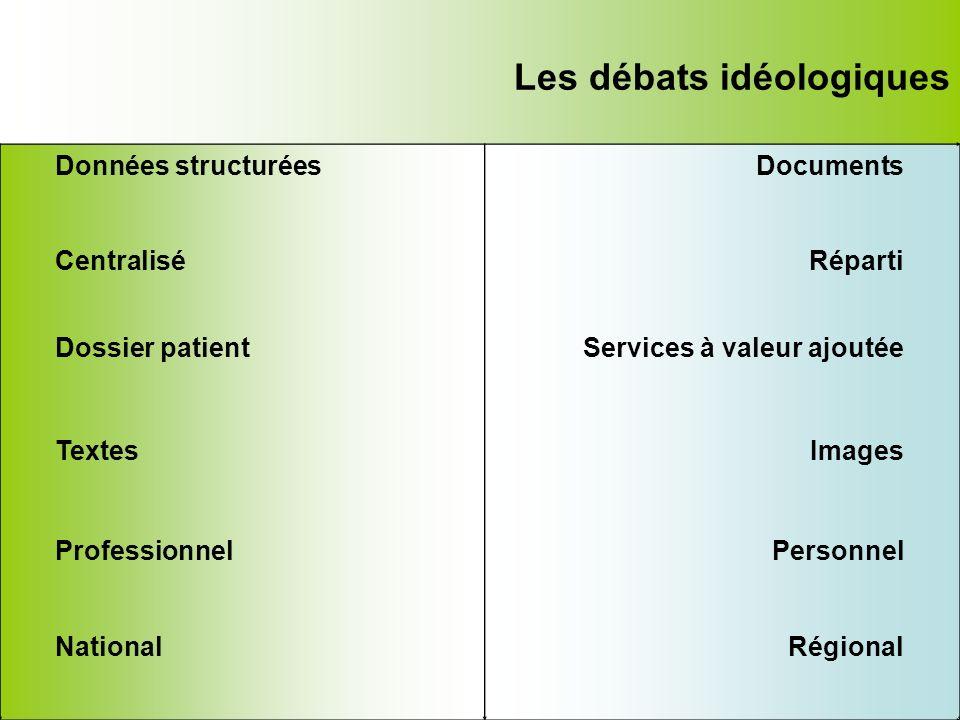 Les débats idéologiques