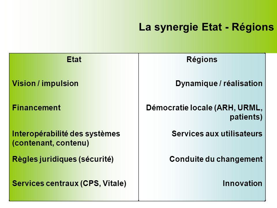 La synergie Etat - Régions
