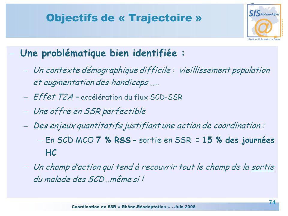 Objectifs de « Trajectoire »
