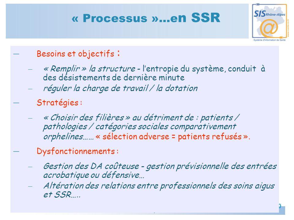 « Processus »…en SSR Besoins et objectifs : Stratégies :