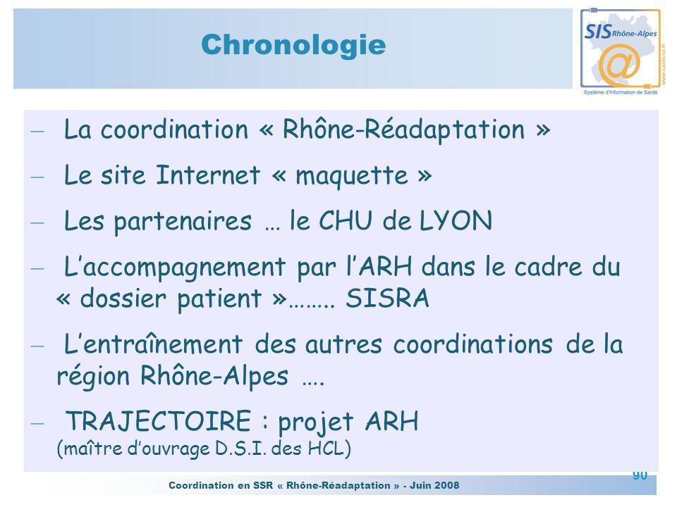 Chronologie La coordination « Rhône-Réadaptation »