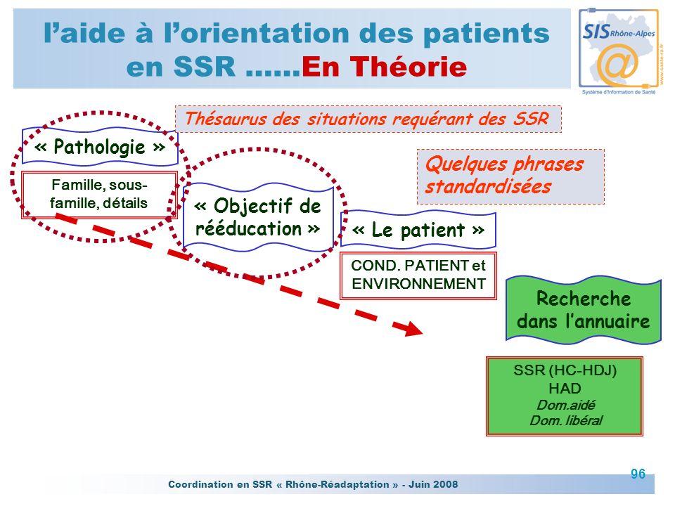 l'aide à l'orientation des patients en SSR ……En Théorie