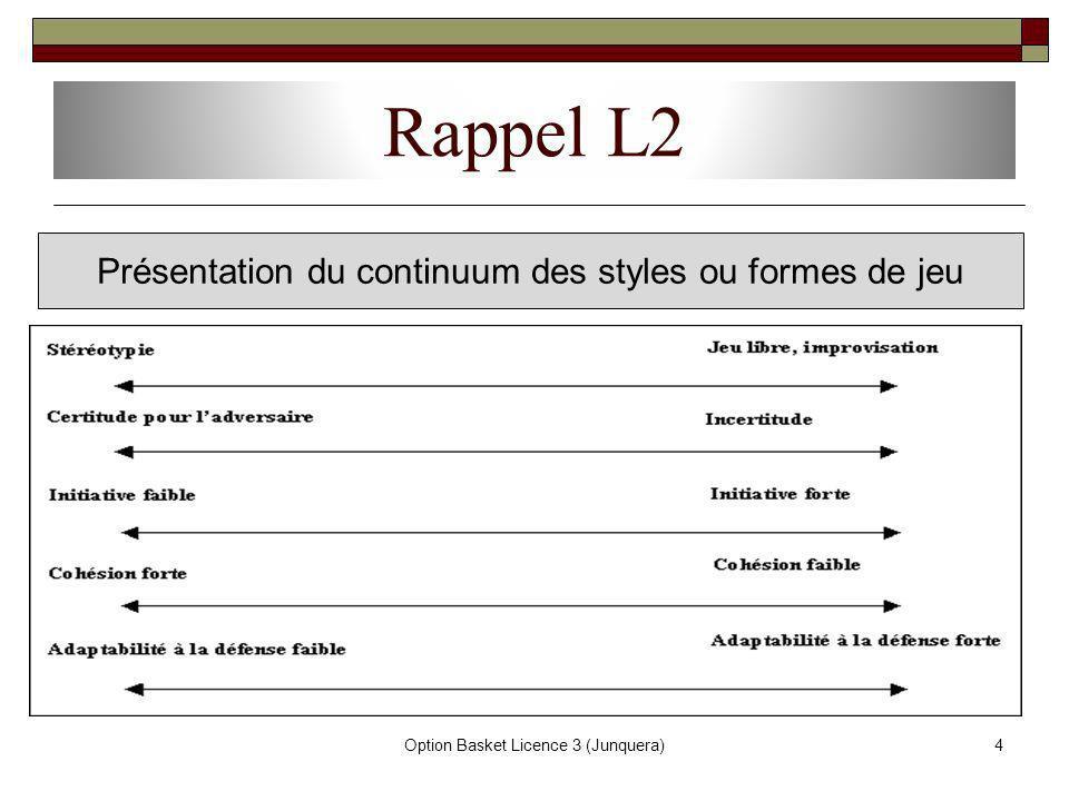 Rappel L2 Présentation du continuum des styles ou formes de jeu