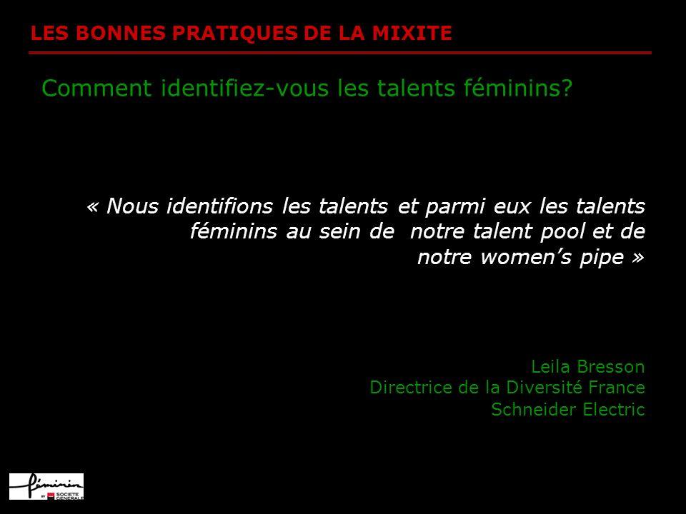 Comment identifiez-vous les talents féminins