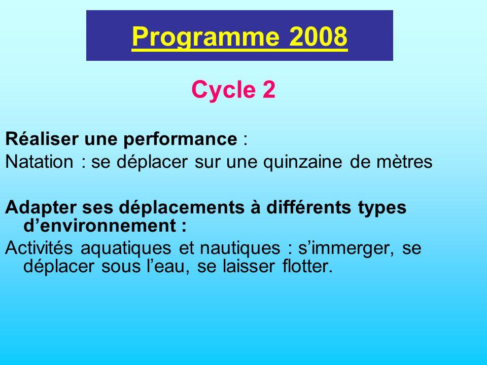 programme 2002 Programme 2008 Cycle 2 Réaliser une performance :