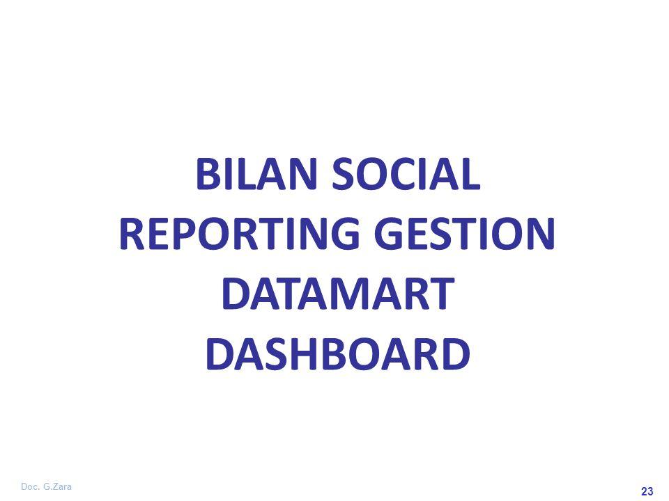 BILAN SOCIAL REPORTING GESTION DATAMART DASHBOARD