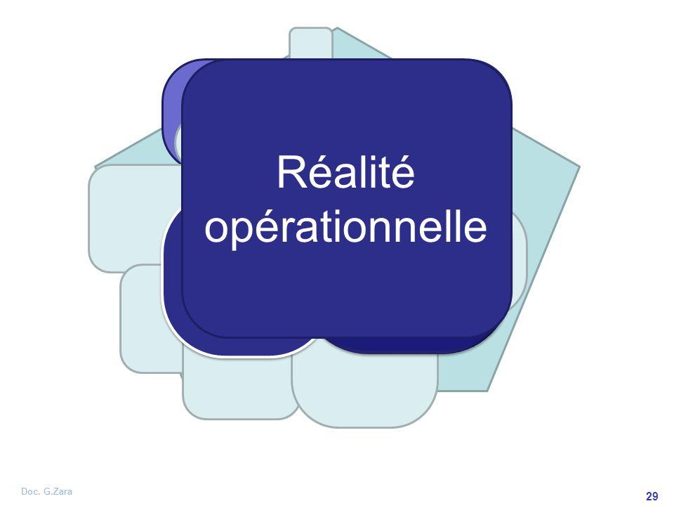Réalité opérationnelle