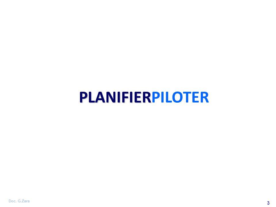 PLANIFIERPILOTER 3
