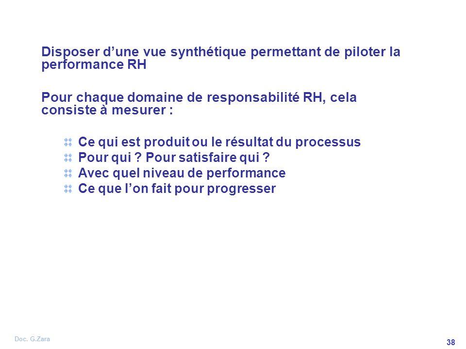Disposer d'une vue synthétique permettant de piloter la performance RH