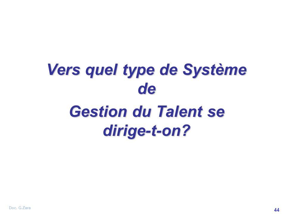 Vers quel type de Système de Gestion du Talent se dirige-t-on