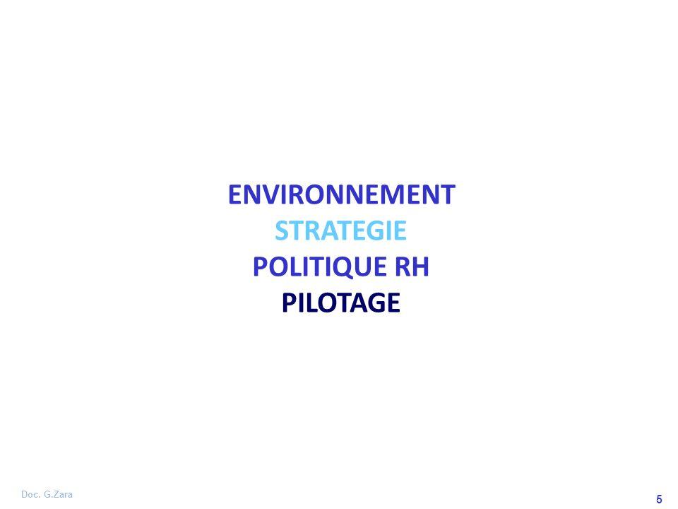 ENVIRONNEMENT STRATEGIE POLITIQUE RH PILOTAGE