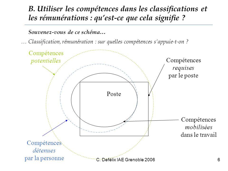 B. Utiliser les compétences dans les classifications et les rémunérations : qu'est-ce que cela signifie