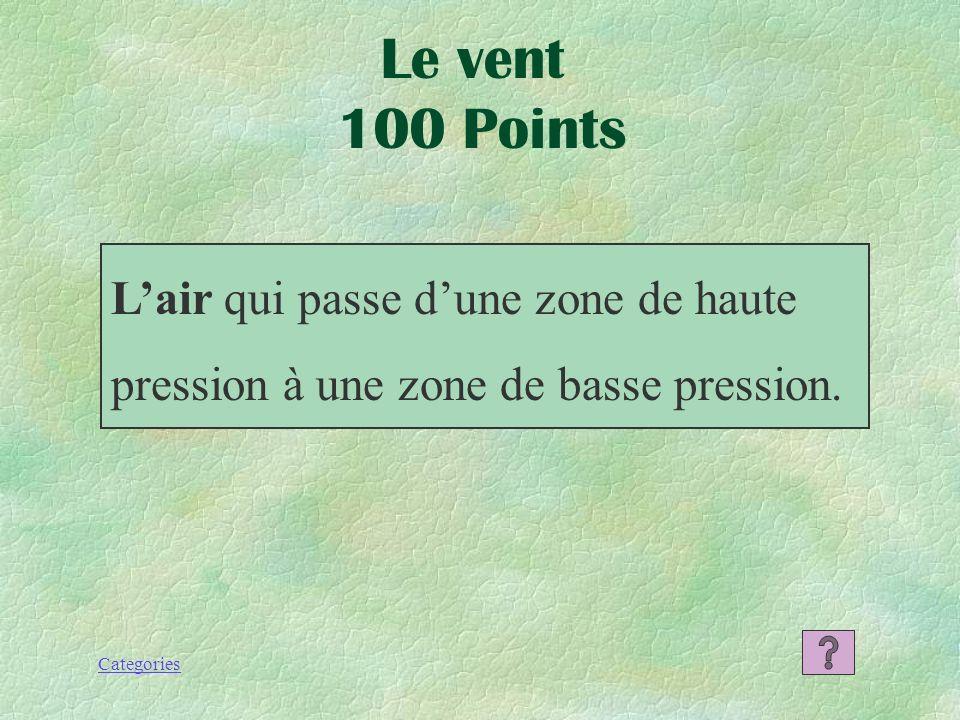 Le vent 100 Points L'air qui passe d'une zone de haute pression à une zone de basse pression.