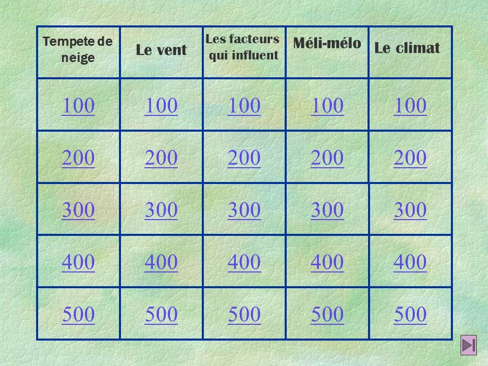 Tempete de neige Les facteurs. qui influent. Méli-mélo. Le vent. Le climat. 100. 100. 100. 100.
