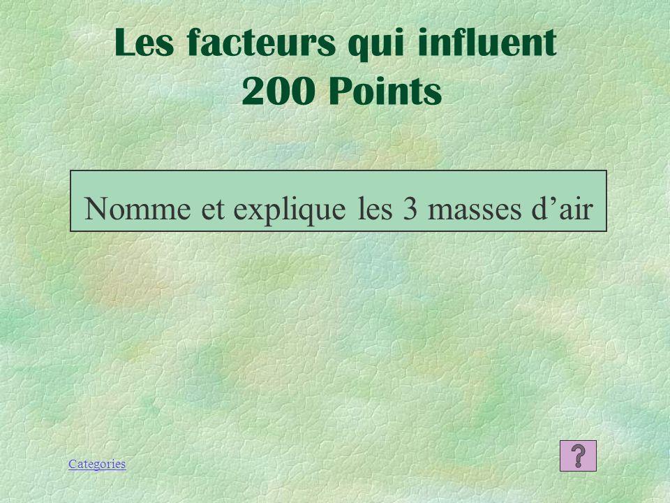 Les facteurs qui influent 200 Points