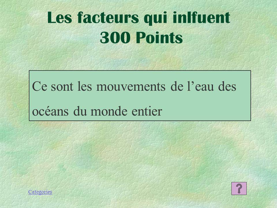 Les facteurs qui inlfuent 300 Points