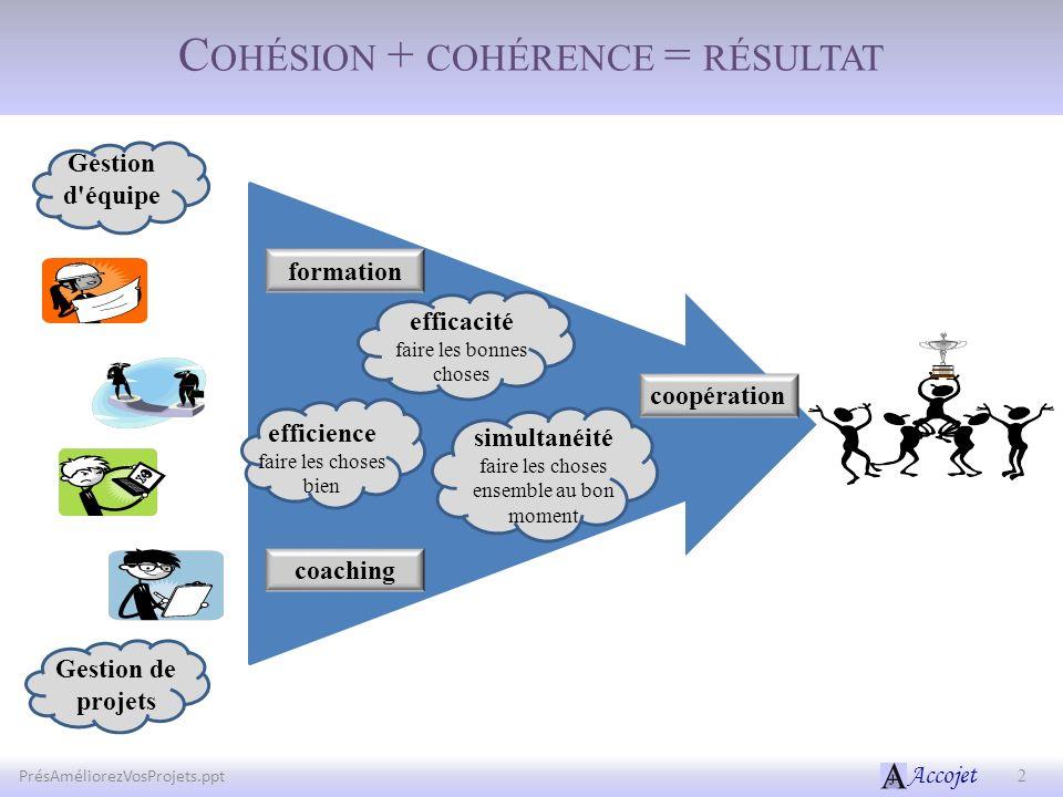 Cohésion + cohérence = résultat
