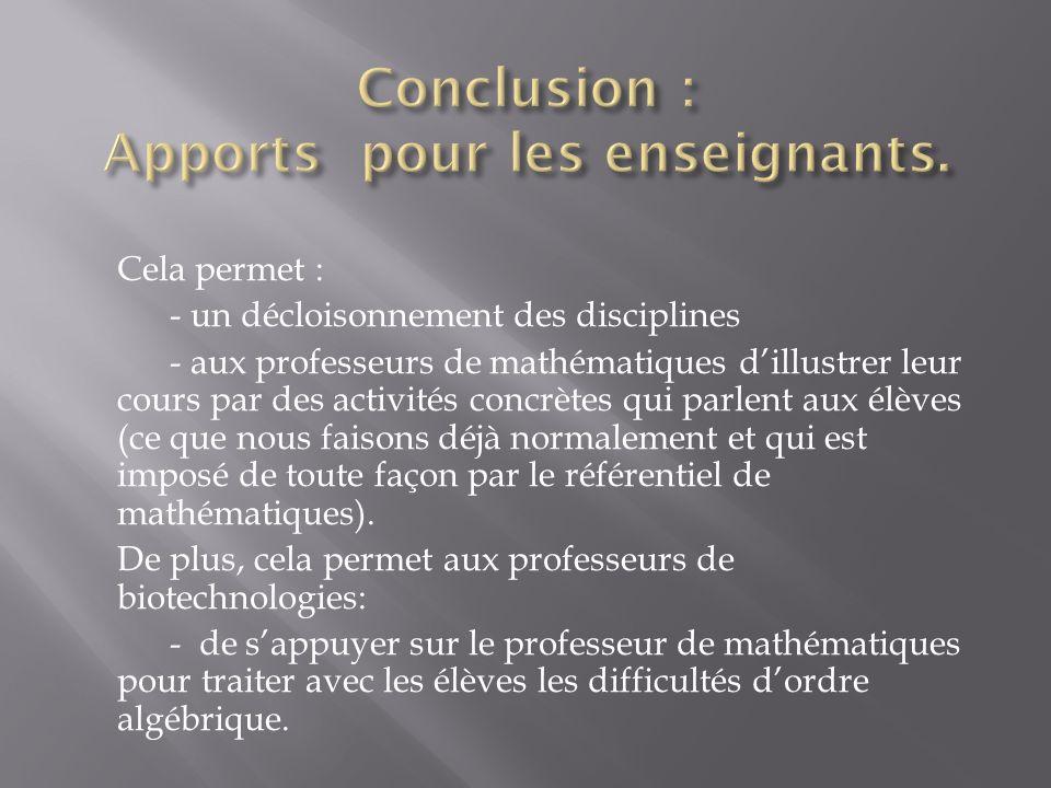 Conclusion : Apports pour les enseignants.