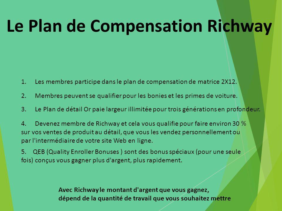 Le Plan de Compensation Richway