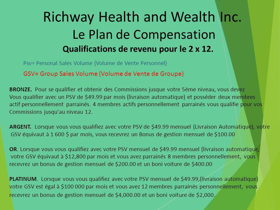 Richway Health and Wealth Inc.