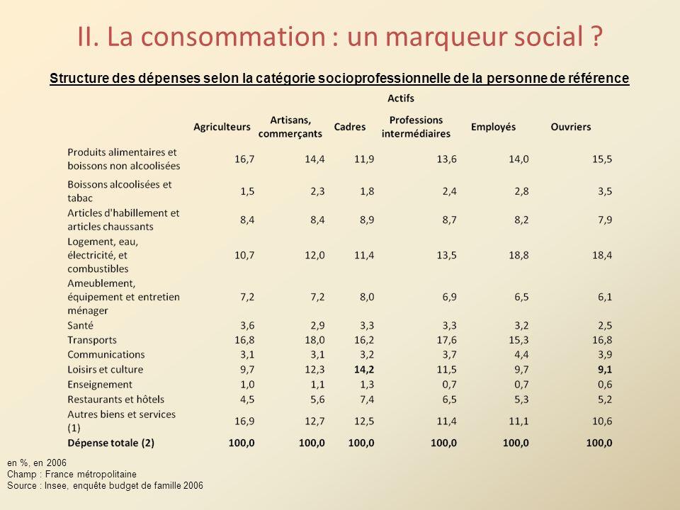 II. La consommation : un marqueur social