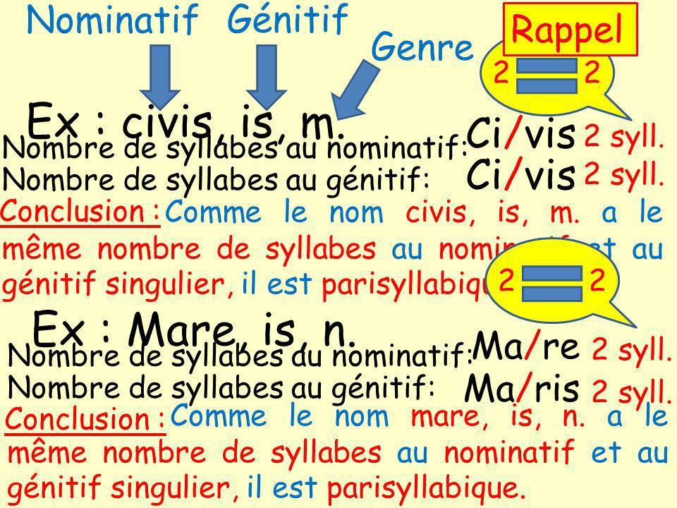 Ex : civis, is, m. Ex : Mare, is, n. Ci/vis Ci/vis Nominatif Génitif