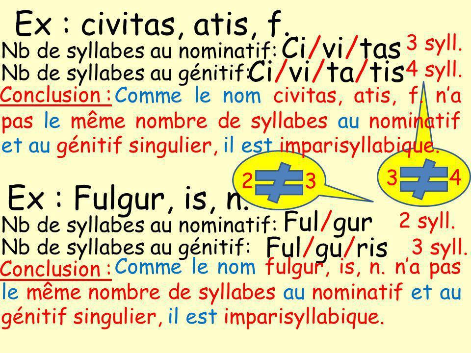 Ex : civitas, atis, f. Ex : Fulgur, is, n. Ci/vi/tas Ci/vi/ta/tis