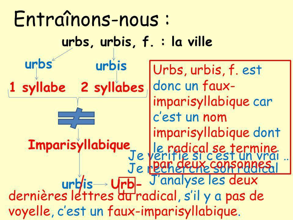 Entraînons-nous : urbs, urbis, f. : la ville urbs urbis