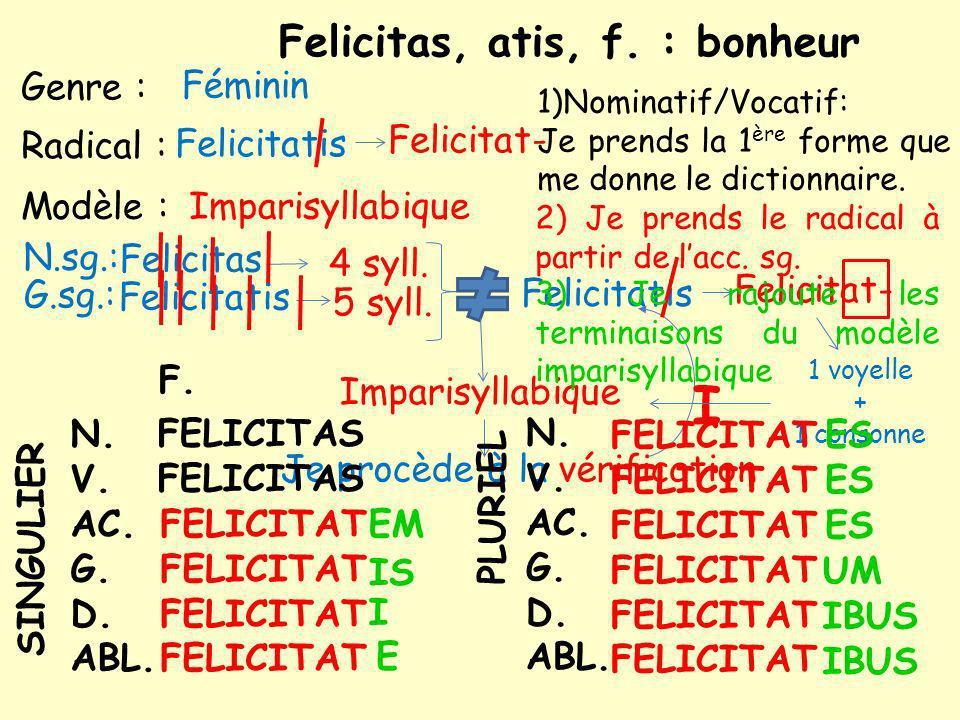 I Felicitas, atis, f. : bonheur Genre : Féminin Radical : Felicitatis