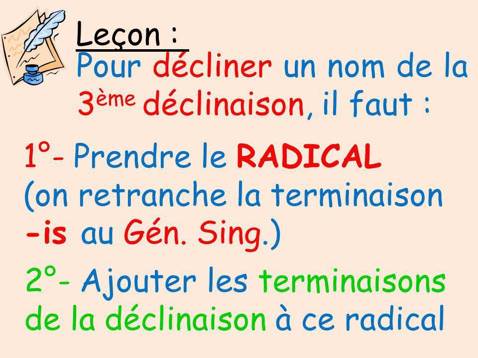 Leçon : Pour décliner un nom de la 3ème déclinaison, il faut : 1°- Prendre le RADICAL. (on retranche la terminaison -is au Gén. Sing.)