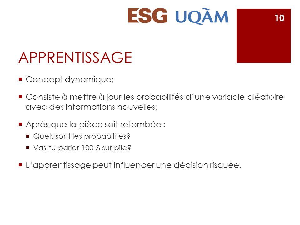 APPRENTISSAGE Concept dynamique;