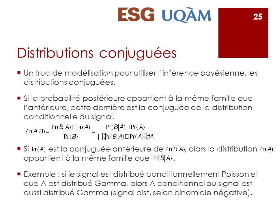 Distributions conjuguées