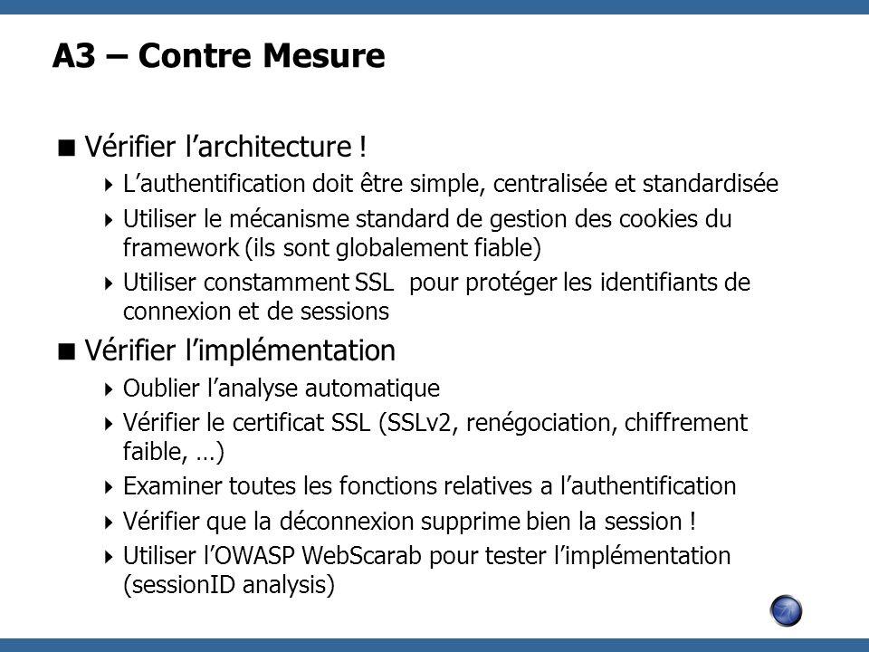 A3 – Contre Mesure Vérifier l'architecture ! Vérifier l'implémentation