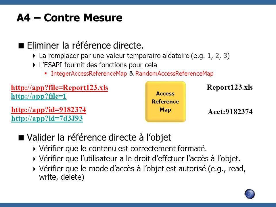 A4 – Contre Mesure Eliminer la référence directe.