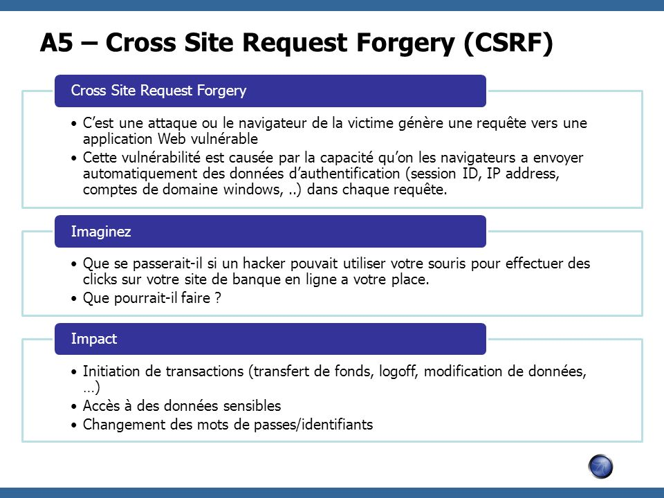 A5 – Cross Site Request Forgery (CSRF)