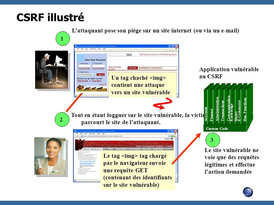 CSRF illustré L'attaquant pose son piège sur un site internet (ou via un e-mail) 1. Application vulnérable au CSRF.