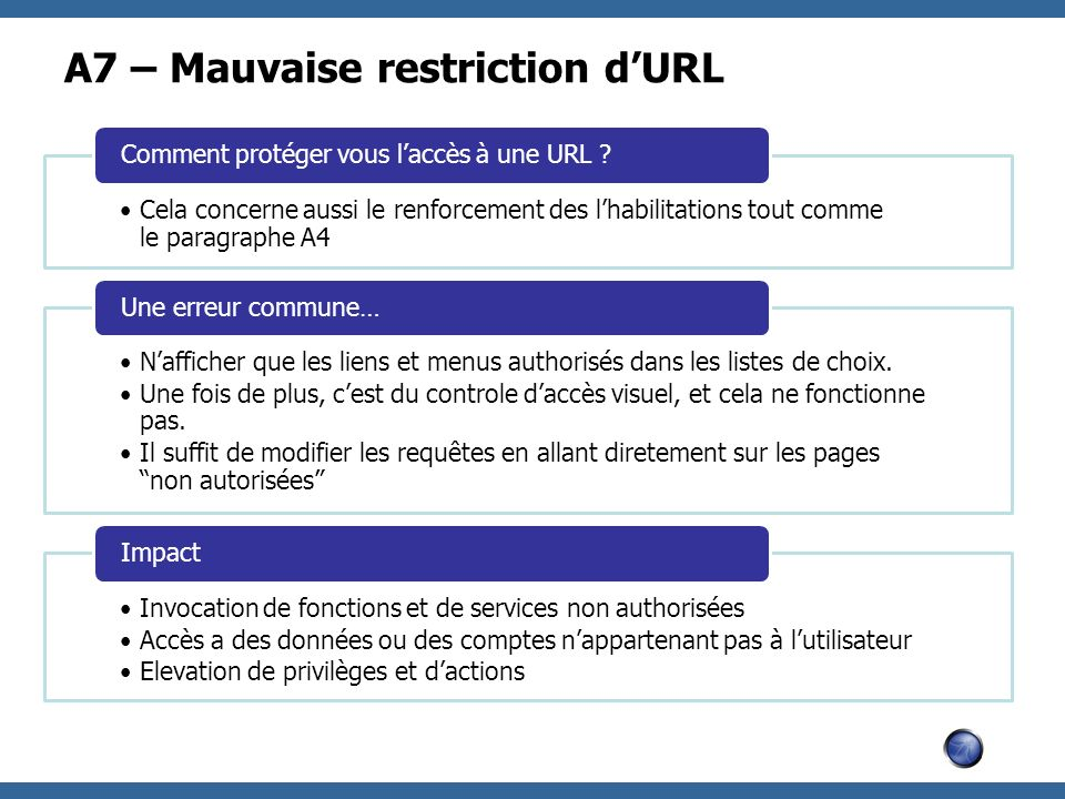A7 – Mauvaise restriction d'URL
