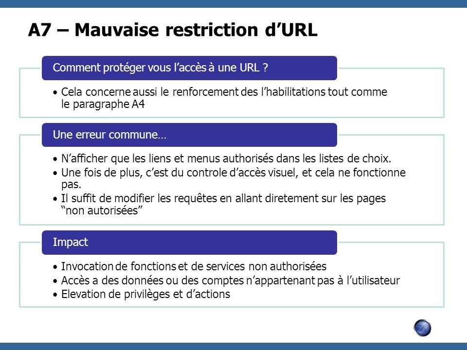 A7 – Mauvaise restriction d'URL