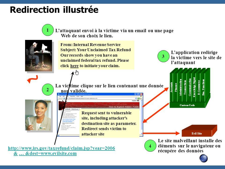 Redirection illustrée