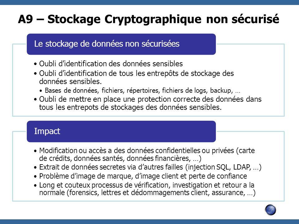 A9 – Stockage Cryptographique non sécurisé
