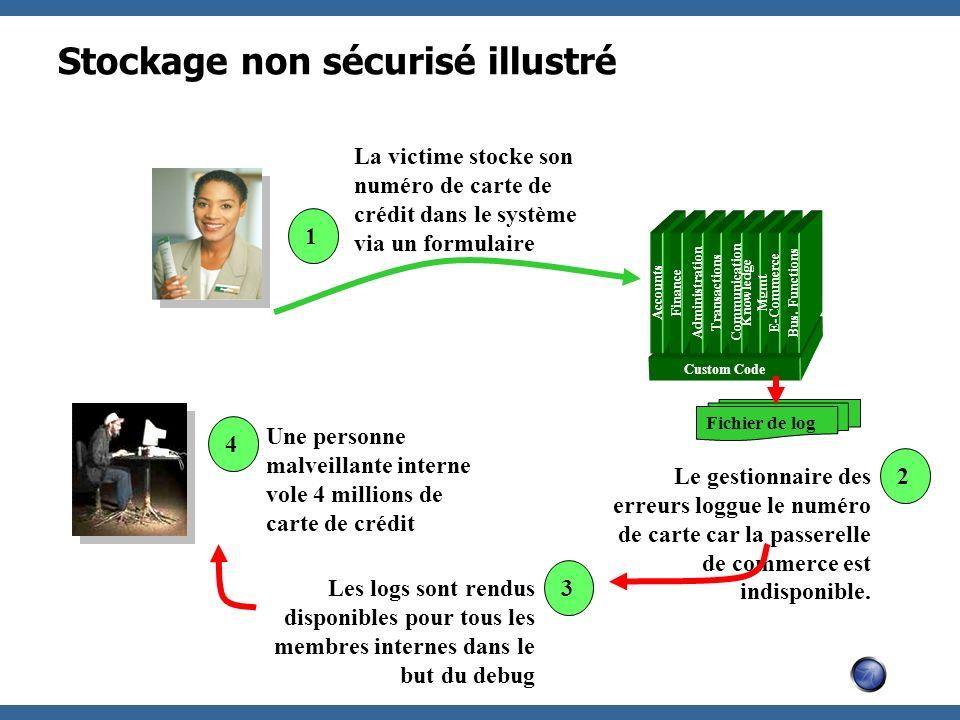 Stockage non sécurisé illustré