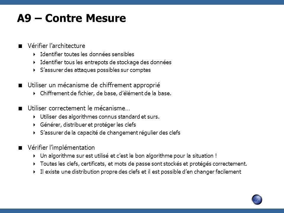 A9 – Contre Mesure Vérifier l'architecture
