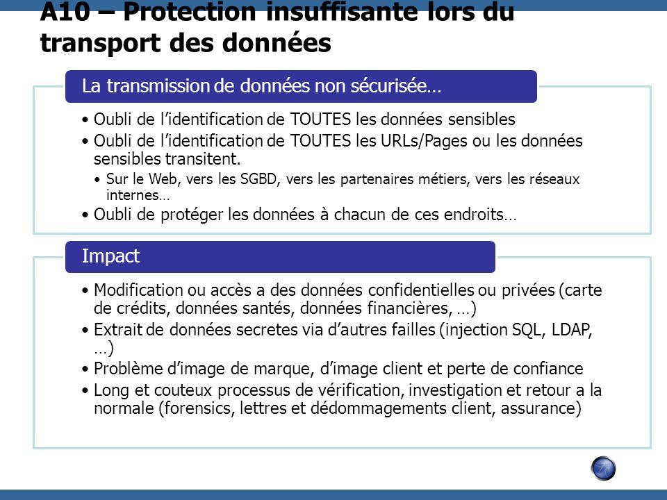 A10 – Protection insuffisante lors du transport des données